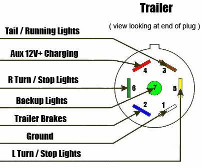 10+ Best Trailer Wiring Diagram images | trailer wiring diagram, trailer,  utility trailer