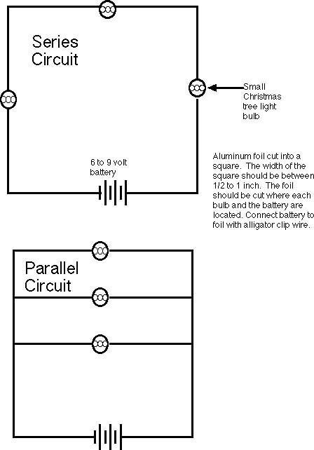 Series And Parallel Circuit Lab Series And Parallel Circuits Parallel Circuit Circuit