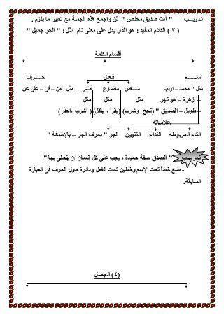 مراجعة نحو 5ب ت1 Learning Arabic Teach Arabic Arabic Worksheets