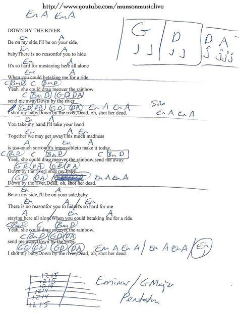 Highwayman - Guitar Chord Chart   Guitar Lesson Chord Charts - htttp ...