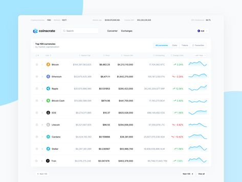 CoinsCrate - Homepage