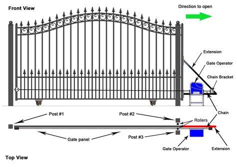 Wiring Diagram for Auto Gate (con imágenes)