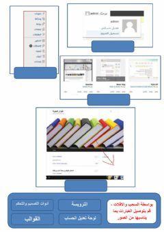 تدريب1 2 Language Arabic Grade Level W3 School Subject التعليم الالكتروني Main Content التعليم الالكتروني Other Contents Teach Arabic Your Teacher Workbook