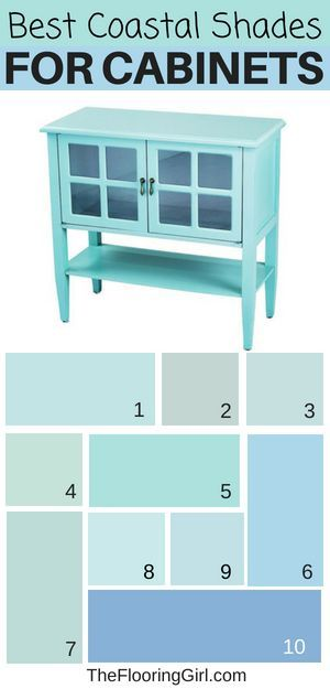 Best Paint Colors For Kitchen Cabinets And Bathroom Vanities 2019