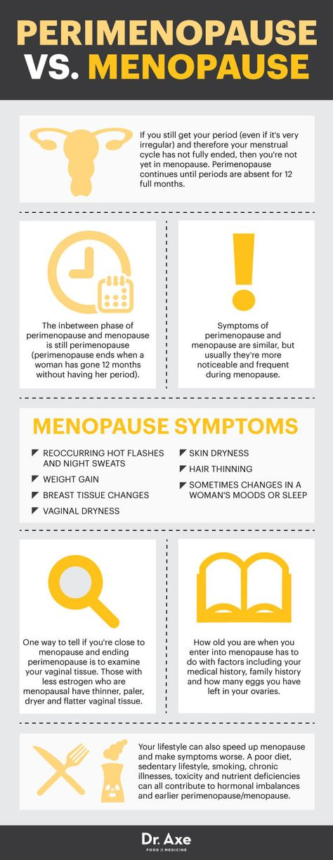 how+do+i+know+if+i+have+menopause+symptoms