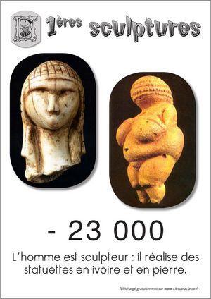 Reperes Pour La Prehistoire Prehistoire Histoire De L Art La Prehistoire Cm1