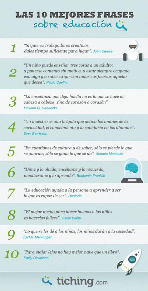 Las 10 mejores frases sobre educación   El Blog de Educación y TIC via @Tiching