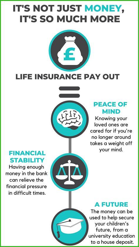 Triple a car insurance