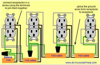 Wiring Diagram For A Series Of Receptacles Home Electrical Wiring Installing Electrical Outlet Electrical Outlets
