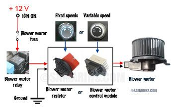 Blower Motor Resistor How It Works Symptoms Problems Testing