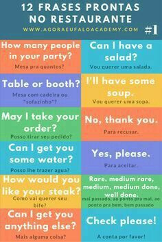 Pin De Jennifer Kurman En úteis Gramática Inglesa Verbos