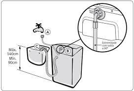 Resultado De Imagem Para Altura Instalacao Tanque Lavar Roupa Com