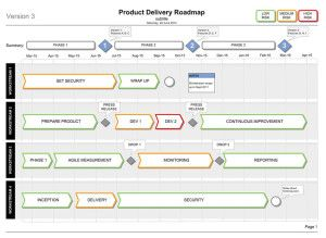 Show Clear Workstream Delivery Plans And Milestones With This - Visio project timeline template