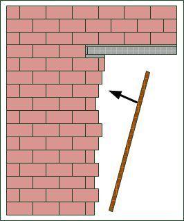 Mauerdurchbruch Wanddurchbruch Anleitung Fur Fenster Und Turen Wanddurchbruch Mauer Maurerarbeiten