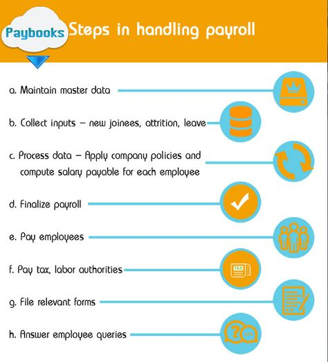 Paybooks is one of the best salary slip software company in India - payroll slip
