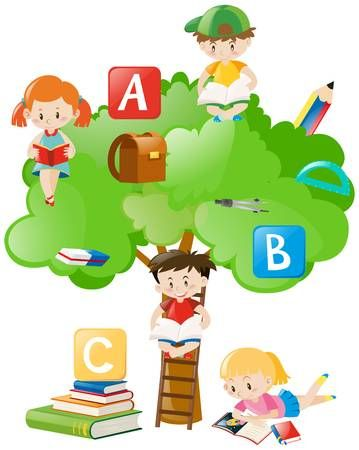 Boy Read Book Under A Tree Royalty Free Cliparts, Vectors, And Stock  Illustration. Image 66571427.