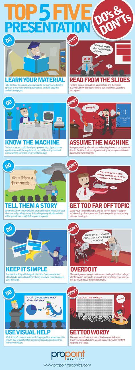 5 Tipps für eine gelungene PowerPoint-Präsentation [Infografik]