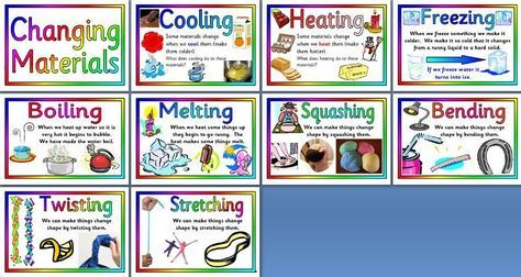 Ks1 Science Teaching Resource Changing Materials Printable