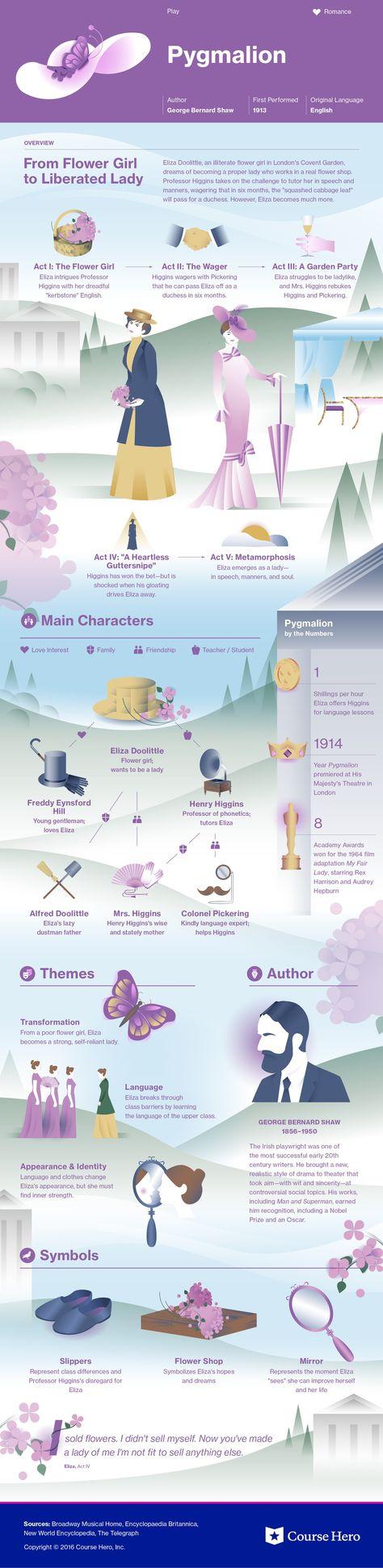 pyg on play summary cliff notes pyg on pyg on play summary cliff notes pyg on summary porticos and summer evening