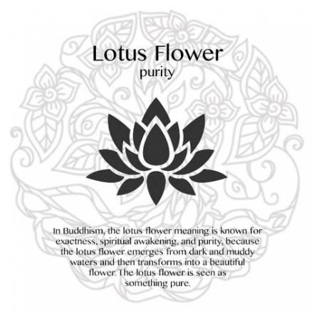 52 Trendy Flowers Quotes Small Lotus Flower Meaning Tattoos With Meaning Flower Quotes