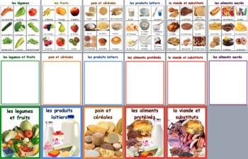 These French Food Group Posters Vocabulary Cards And Sorting Mats Include Both The Brand New And Old Canadian Food G French Food Group Meals Canada Food Guide