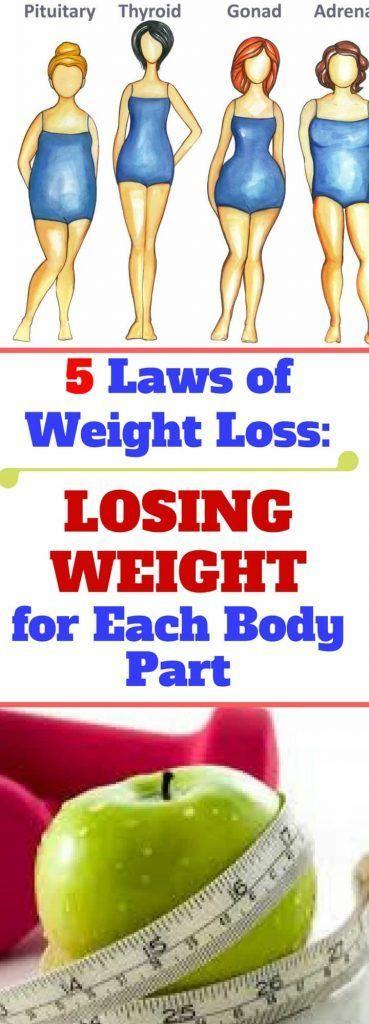 luptând să piardă în greutate în perimenopauză noi vă slăbiți recenzii de lenjerie de corp