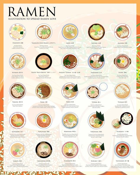 This Graphic Shows You the Many Ways to Make Real Ramen