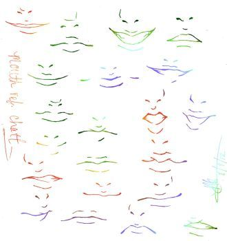 Anime Mouths Drawing Reference