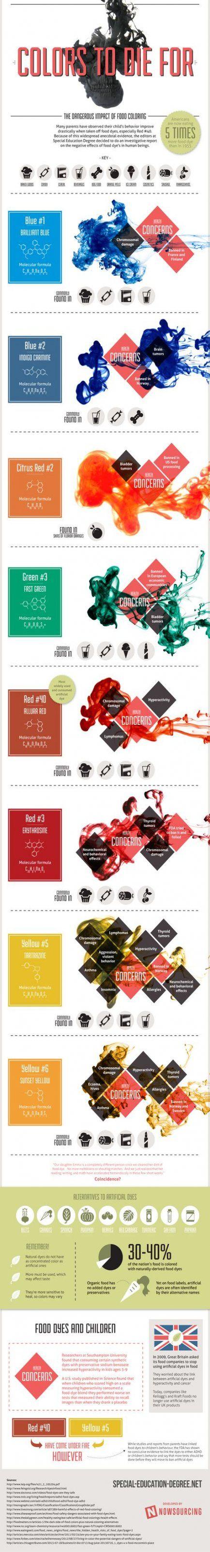 25 Trendy Design Food Link Food Dye Artificial Food Coloring Food Infographic
