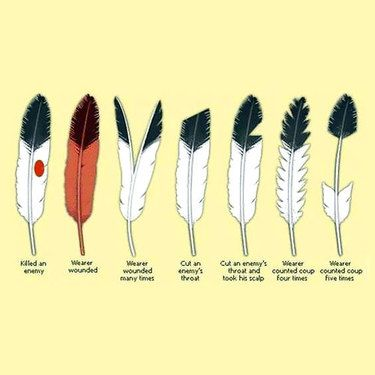 Indian Feather Meaning Tattoo Design