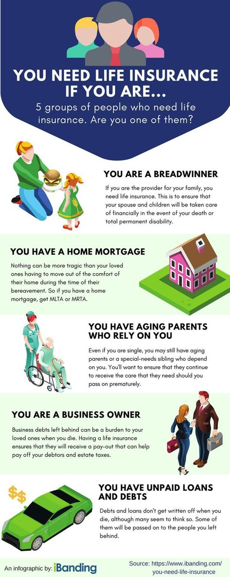 You Need Life Insurance If You Are Ibanding Making Better Decisions Homeownersinsurance In 2020 Life