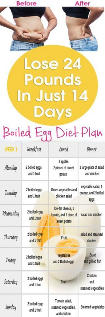 The Boiled Egg Diet Lose 24 Pounds In Just 2 Weeks Egg Diet Boiled Egg Diet Diet