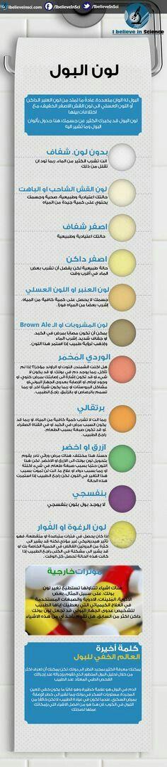 لون البول Health And Nutrition Health Facts Fitness Health Fitness Nutrition