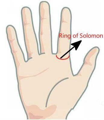 Ring of Solomon Palmistry, Ring of Jupiter Palm Reading