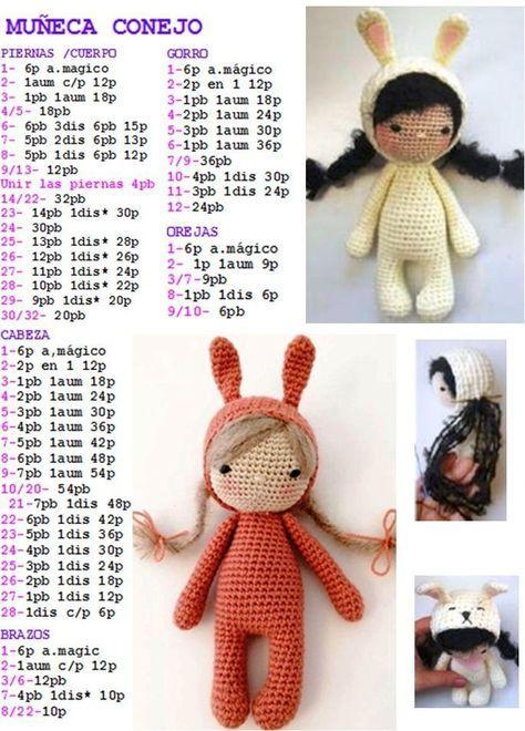 Crochet Amigurumi Bunny Toy Free Patterns Instructions ... | 660x474