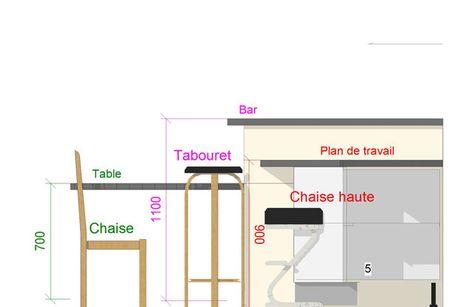 Comparatif Lot De 2 Tabourets De Bar Design Flow Blanc Acier Simili Cuir Meuble Haut Cuisine Hauteur Meuble Haut Cuisine Meuble Haut Cuisine Ikea