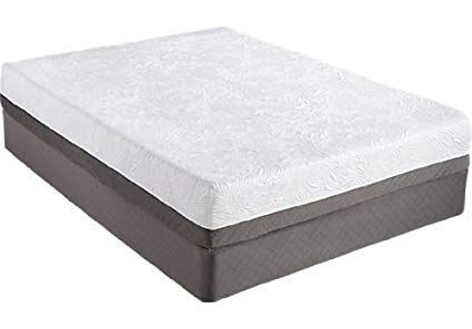 An Overview Of King Mattress Sets 7 On Sale Near Me Ideas King Mattress Set Queen Mattress Set Mattress