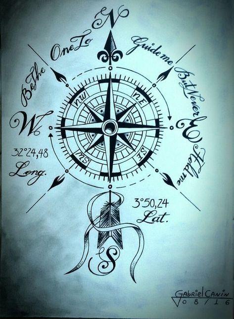 tattoos for 2019   - Basic - #Basic #tattoos