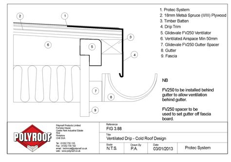 Ventilated perimeter detail cold roof designs cad details ventilated perimeter detail cold roof designs cad details pinterest roof design sciox Images