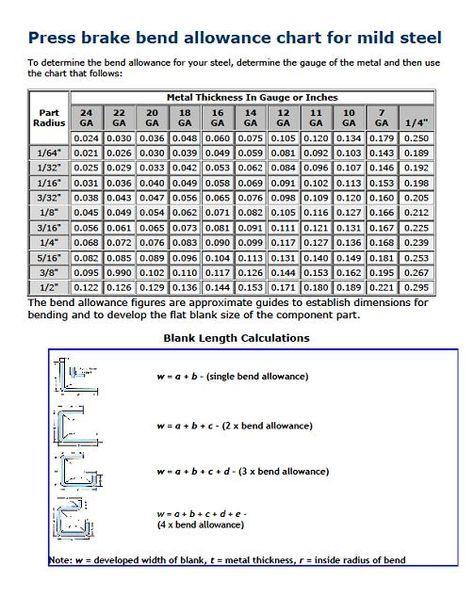 Press Brake Bend Allowance Chart Press Brake Allowance Chart Welding And Fabrication