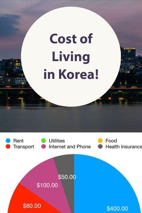 Cost Of Living In Seoul In 2021 Living In Korea Korea Travel Travel Light Summer