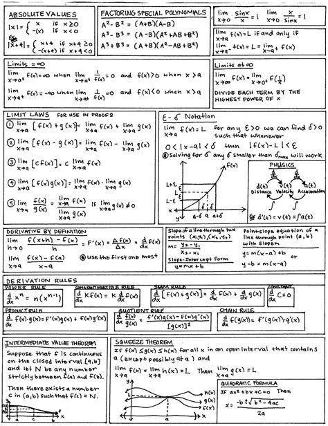 Image result for precalculus school Math formulas Love math