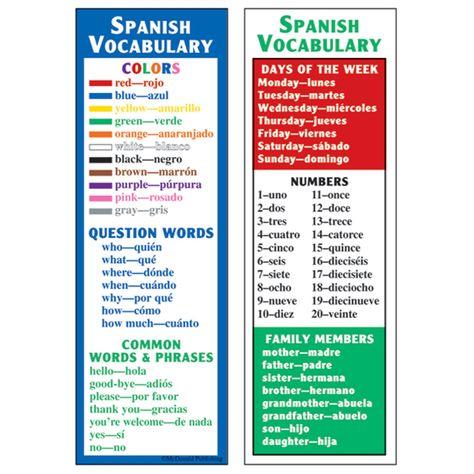 McDonald Publishing Spanish Vocabulary Smart Bookmarks