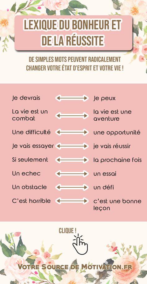 Lexique utile et positif de transformation intérieur - Motivation - Bonheur - Réussite