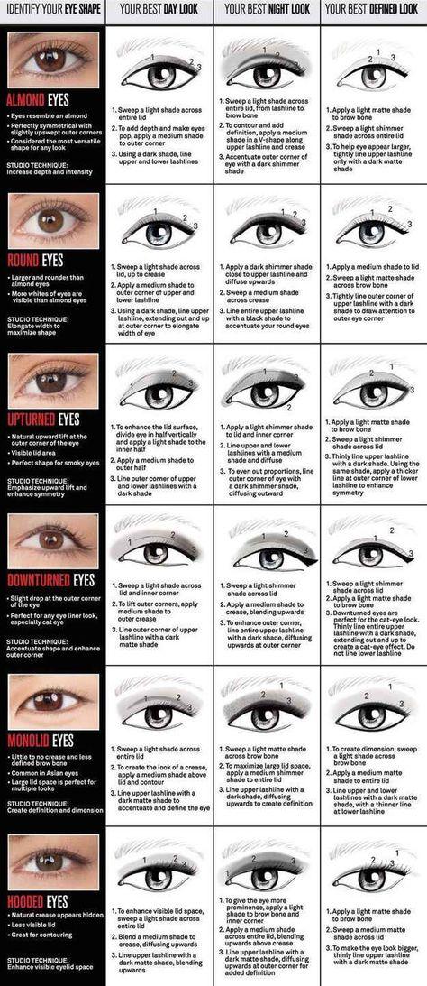 Vous pourrez aussi adapter le tracé de l'eye-liner à la forme de votre œil, dès que vous aurez confiance en vos talents d'application.