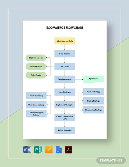 Ecommerce Flowchart Template Flow Chart Template Flow Chart Ecommerce