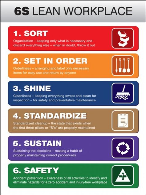Accuform Signs is a leading manufacturer of custom safety signs, safety tags and safety labels including OSHA and ANSI safety signs and lockout/tagout.