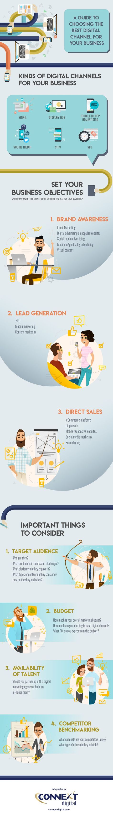 How to Choose the Best Digital Marketing Channel for Your Business [Infographic]