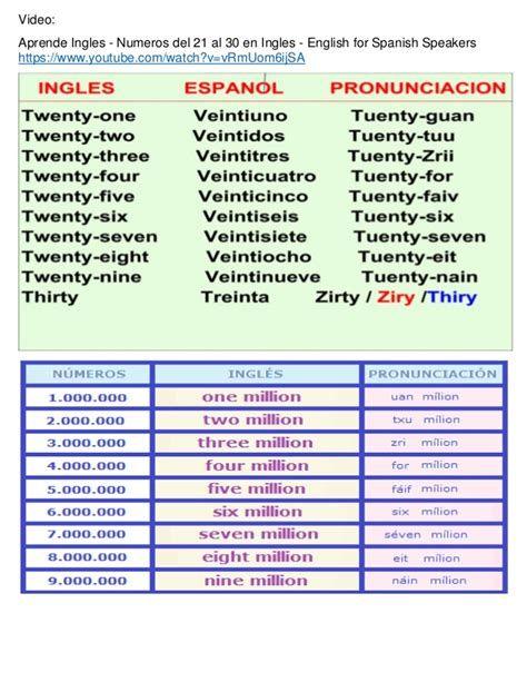 Collection Of Abecedario En Ingles Letra Y Pronunciacion Aprender El Abecedario Numeros En Ingles Pronunciacion Vocabulario En Ingles