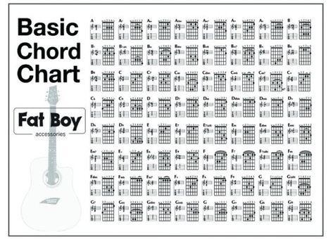 89 5 String Bass Guitar Chords 5 Basic Guitar Chords 20 Easy